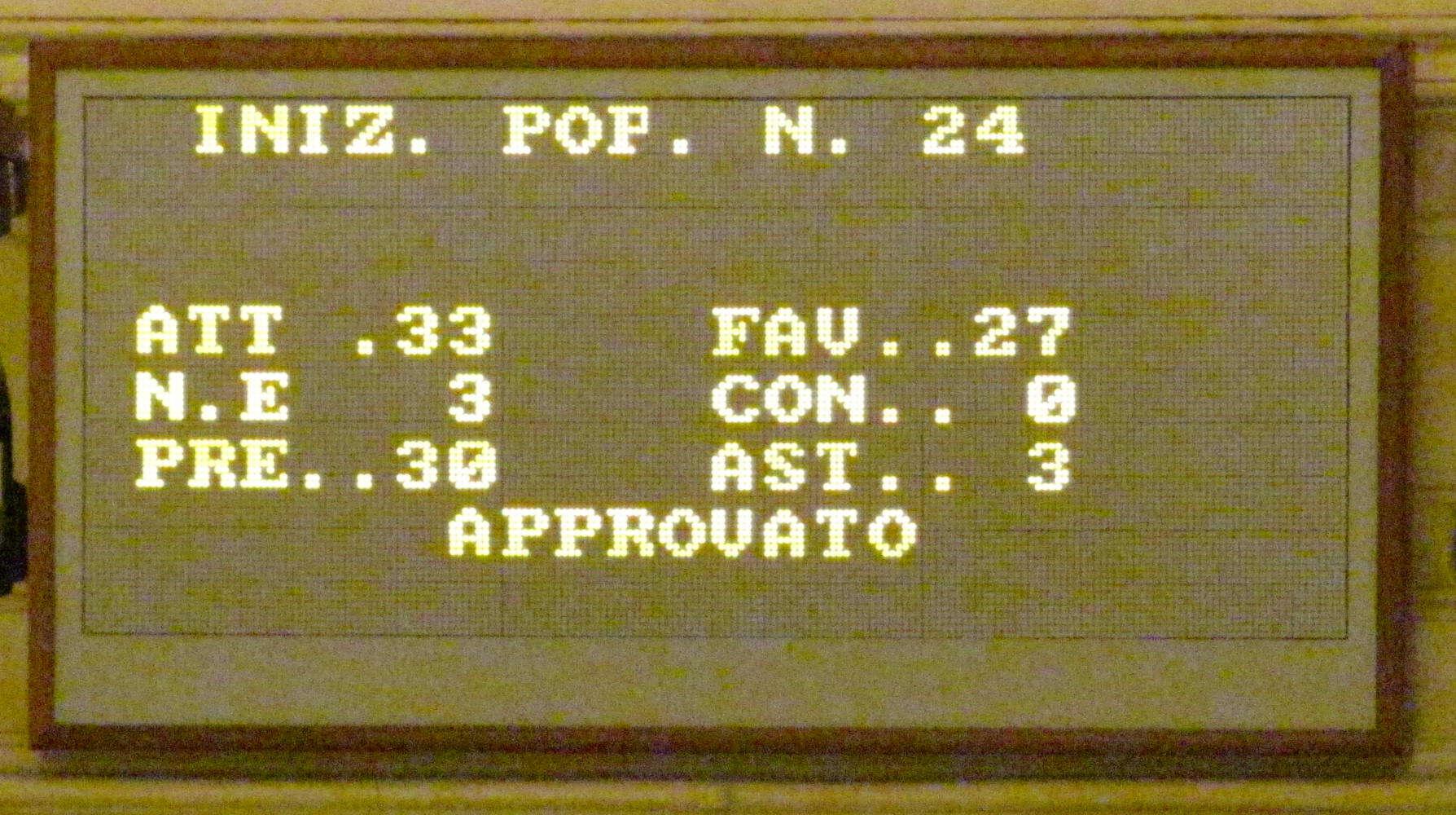 Votazione Reggio Emilia
